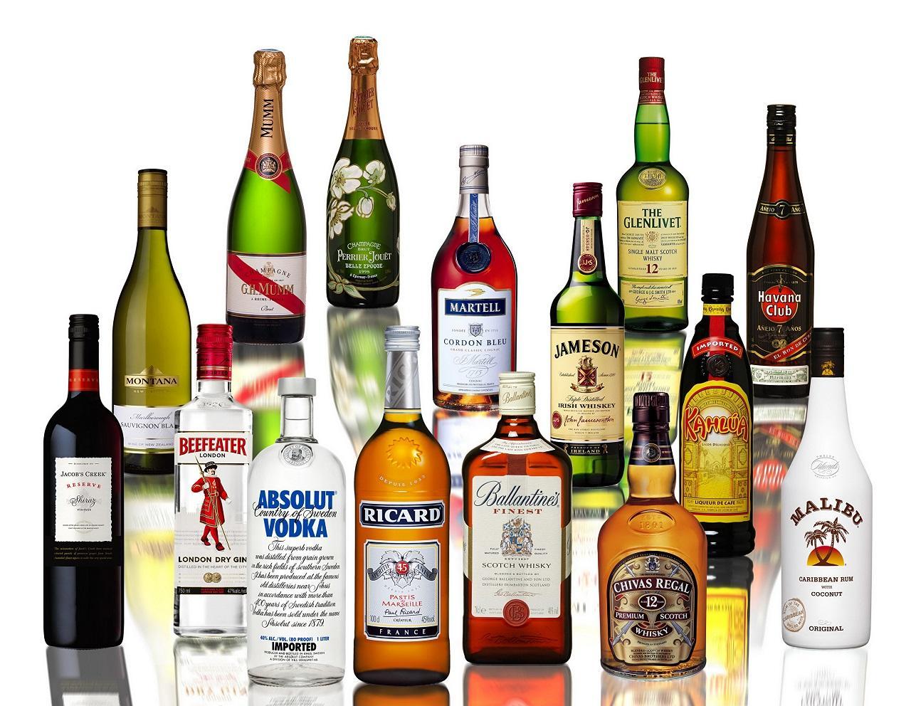 Рейтинг алкоголя по вредности