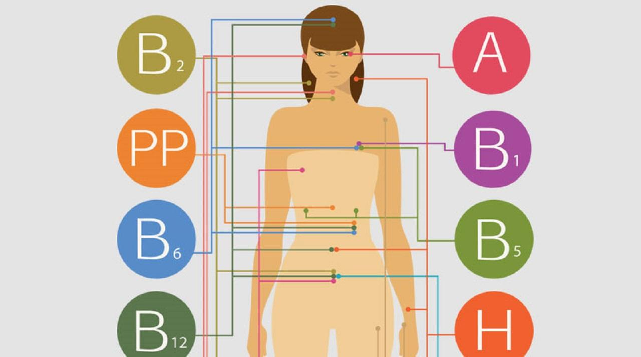 Как понять по симптомам, какого витамина не хватает?